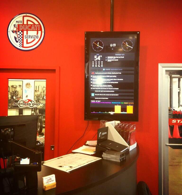 Пример использования Status Board в офисе Ducati