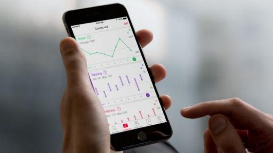 Графічні дані про здоров'я користувача на iPhone