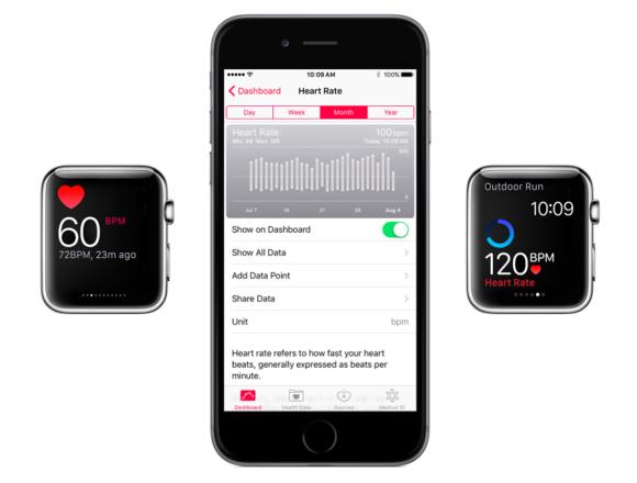 Якби не Apple Watch, я б не знав, що мій прискорений пульс, безсумнівно, є причиною для занепокоєння