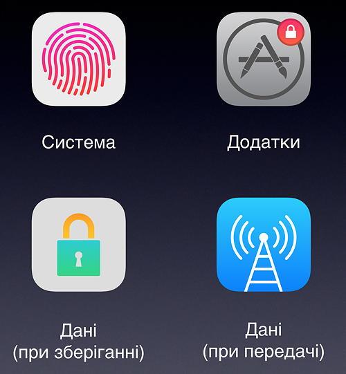 захищена система iOS