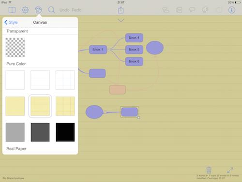 Шаблоны для Mind Map