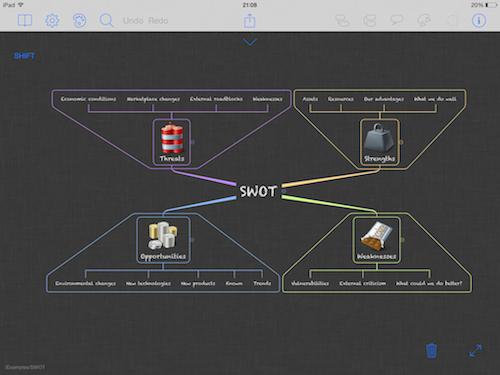 Приложение iThoughts для iPad