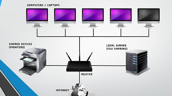 Мережі — це просто лише на схемах