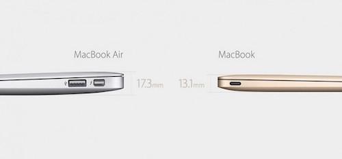 Сравнение MacBook Air и MacBook