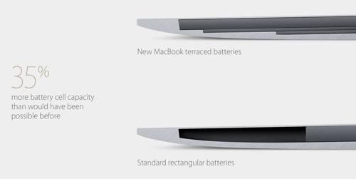Аккумулятор MacBook эффективно использует пространство