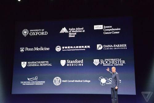 ResearhKit используется лучшими медицинскими учреждениями США