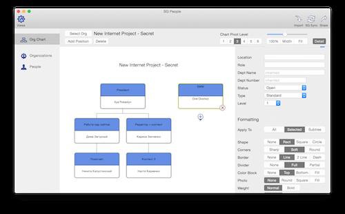 Создание организационной структуры