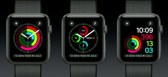 Кільця активності у Apple Watch. Варіації.