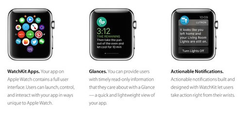 WatchKit для Apple Watch