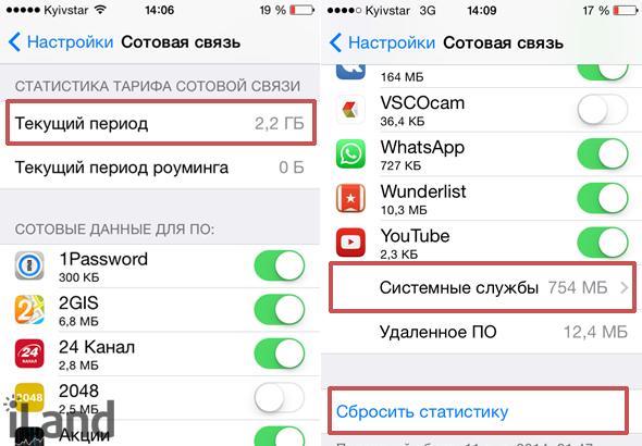Статистика использования сотовых данных на iOS