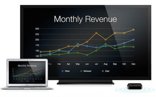 iLand представляет программу «Apple TV для бизнеса»