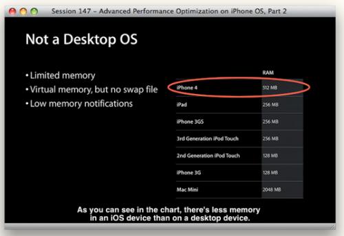 iPhone 4 оснащен 512Mb памяти