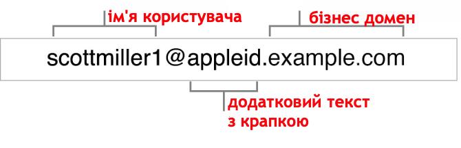 Managed Apple ID