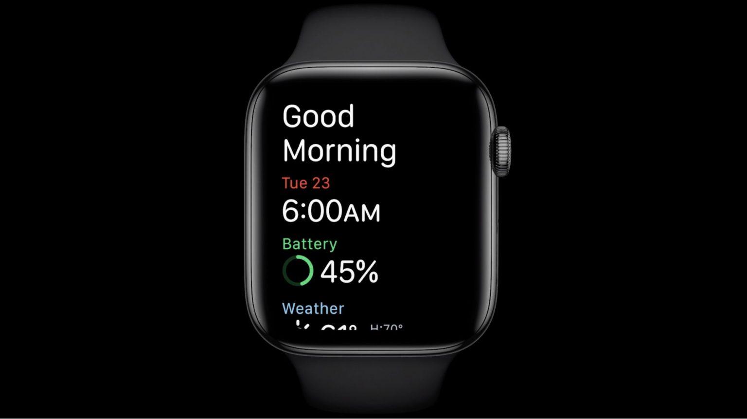 Apple Watch рятує життя під час пандемії